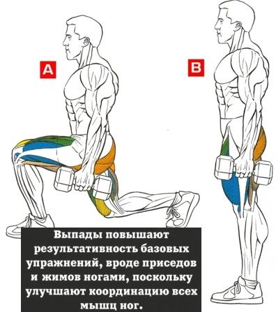 """Как накачать ноги в домашних условиях мужчине с гантелями - Дюсш 2 """"Юность"""""""